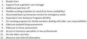 eldercare, eldercare, caregiving, care giving, employee, corporate benefits, voluntary benefits